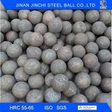 Novos Materiais bolas forjadas de Esferas de moagem