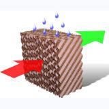 При испарении 5090/7090 высокой прочности блока охлаждения
