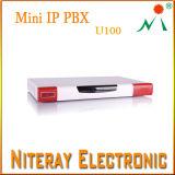 GSM PBX Systeem, 8 Havens FXO