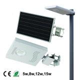 Notation solaire Integrated de la lumière IP65 de détecteur de mouvement de vente chaude 40W tout dans un réverbère solaire avec Pôle