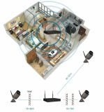 1080P 무선 가정 감시 IP 통신망 WiFi CCTV 사진기 시스템 NVR 장비