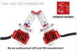 Più nuovo kit del faro di F6 9005 LED per alto potere LED dei motocicli e dell'automobile 3000k 5500k 6500k