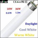 최신 Sale 및 High Quality LED Tube Uesd Indoor