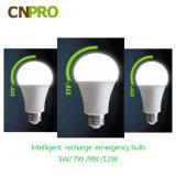 2017 붙박이 건전지를 가진 새로운 디자인 특허 자동적인 긴급 LED 전구