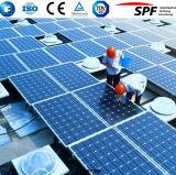 Ausgeglichenes niedriges Eisen/super freies Solarglas mit ISO, SPF, SGS