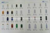 Bottiglia gialla di imballaggio di plastica delle bottiglie della medicina dell'animale domestico dell'OEM 80ml