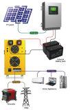 Moet 1-6kw de Zuivere Omschakelaar Met lage frekwentie van de Pomp van Sinewave RS232 Zonne