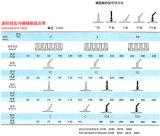 Cleats de Steile Transportband van de Zijwand van de Hoek, Cleat van de Zijwand Transportband 90 Graad