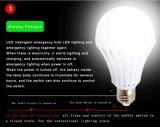 Bulbos Emergency del surtidor LED de China con 3 años de garantía