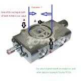 Nissan-Regelventil des Gabelstaplers