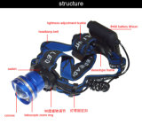 Hot Promotion Waterproof High Power LED Headlamp