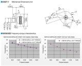 3D Stepper van de Magneet van Printers Permanente Elektrische Motor In twee fasen