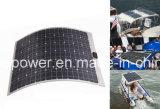 5Wワイヤーおよびプラグが付いているアルミニウムシートの半適用範囲が広い太陽電池パネル