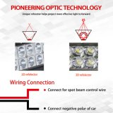 barre lumineuse superbe de l'éclairage LED 52inch incurvée par 3D de la haute énergie 300W