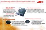 Energía da alta temperatura excepto el horno electromágnetico 1800W de la estufa del cocinero de la cocina de la inducción
