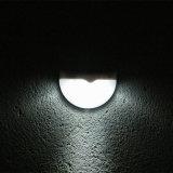 Hot Sale monté sur un mur mur solaire lumière LED bon marché