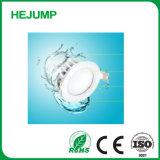 12W regulable Impermeable IP65 de aluminio de fundición de pantalla plana LED
