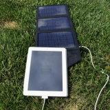 портативная панель солнечных батарей 14W для поручая iPad