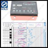 地球物理学の井戸記録システム、試錐孔の記録システム、試錐孔のログ、販売のための電気記録