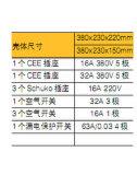 Het beste verkoopt de Industriële Contactdoos van de Strook 110-130V 220-240V 380-415V 220-380/240-415V van de Doos 2p+E 3p+E 3p+N+E van de Contactdoos