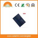 comitato solare del silicone policristallino 80W