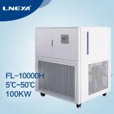 Harder die Circulatie FL-10000W (h) koelen