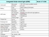 Migliore indicatore luminoso di via solare 2017 tutto in un indicatore luminoso solare