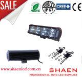2014 nuovo 40W indicatore luminoso della barra della lampada LED del lavoro del riflettore LED con l'alta qualità