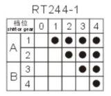 Roterende Schakelaar op hoge temperatuur met Positie 5 (rt244-1)