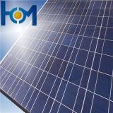 het 3.2mm Verharde Hoge Photovoltaic Glas van de Overbrenging voor Zonnecel met ISO, SPF, SGS