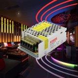 세륨 RoHS Bis Htp 시리즈를 가진 24V 1.5A LED 전력 공급