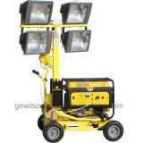 풍선 빛을%s 가진 새로운 도착 가솔린 또는 휘발유 이동할 수 있는 등대