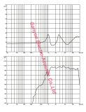 [غت-3803ا] 1.5 بوصة ضغطة ساحقة لأنّ خطّ صف