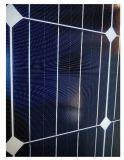 Panneau solaire 11W Mono