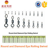 円形よい強さおよび安定性およびダイヤモンドの目の圧延の旋回装置