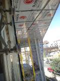 Los paneles nanos de PVDF para el salón de muestras