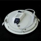 Painel Ultra-Magro do diodo emissor de luz do círculo (bloco de bolha)