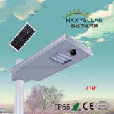 15W LED Solar Street Outdoor Lighting Information