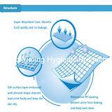 Sous-couche jetable pour lit chirurgical / beauté