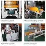 Maschinerie der Serien-Qft3