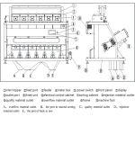 5000 + Px CCD цвета сортировщик с национальным запатентованного изобретения