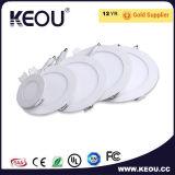 Ce/RoHS白いフレームのEmpotrable LEDのパネル
