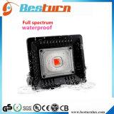 50-150W de volledige LEIDENE van het Spectrum Installatie groeit Licht