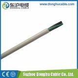 Новые изделия из ПВХ изоляцией электрического кабеля