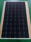 comitato solare del modulo solare monocristallino 260W