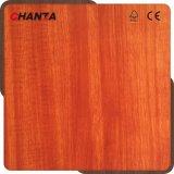 Chantaのグループからの多機能MDF
