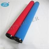 Het Element van de Filter van de Olie van Zander van de vervanging (3075ZP) met de Filtratie van 1 Micron