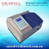 De Apparatuur van het laboratorium van du-8600rn de Gespleten Spectrofotometer van de Straal UV/Visible die 320*240 LCD