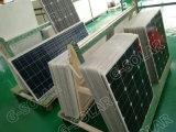18Vホームシステムのための緩和されたガラス蓋の太陽モジュール(110W-125W)