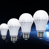 工場価格のLEDの非常灯E27のアルミニウム+プラスチック